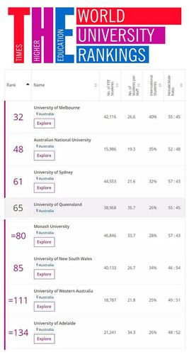 world-university-rankings-2018.jpg